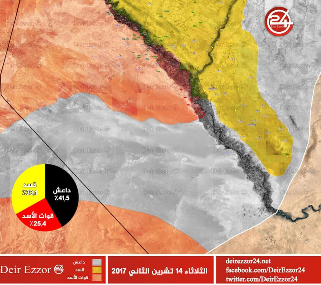 Photo of قسد تسيطر على الشحيل .. والبوكمال لا تزال بيد داعش